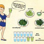 Ăn kiêng GM Diet giảm nhanh 10 kg trong chỉ trong 1 tuần